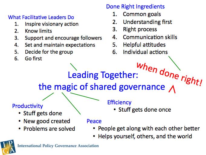 IPGA Keynote - Craig's main slide